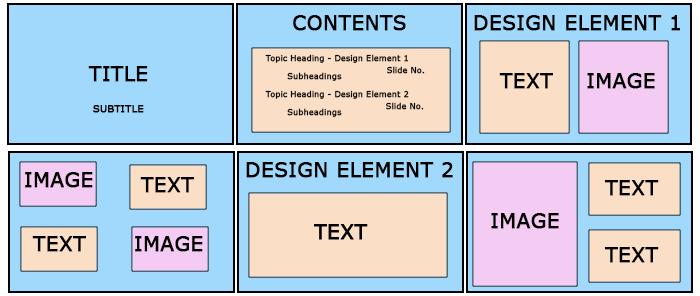 Design Development Case Study – Part1